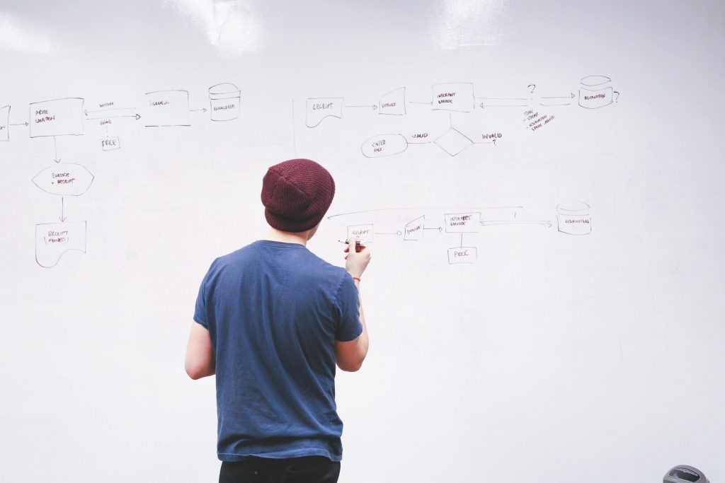 Imagen de un desarrollador web planteando el flujo de una aplicación en una pizarra